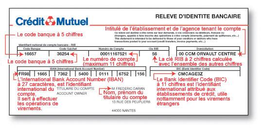 Remise De Cheque Banque Populaire Maroc Organiser Un Concours En Ligne